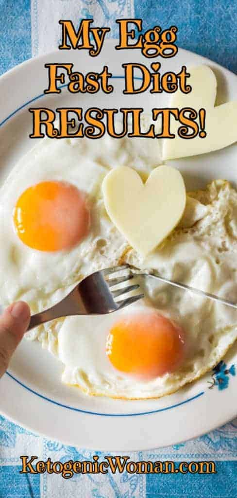 My Keto Egg Fast Diet Results! Read how the Egg Fast took me from stalling to LOSING again!