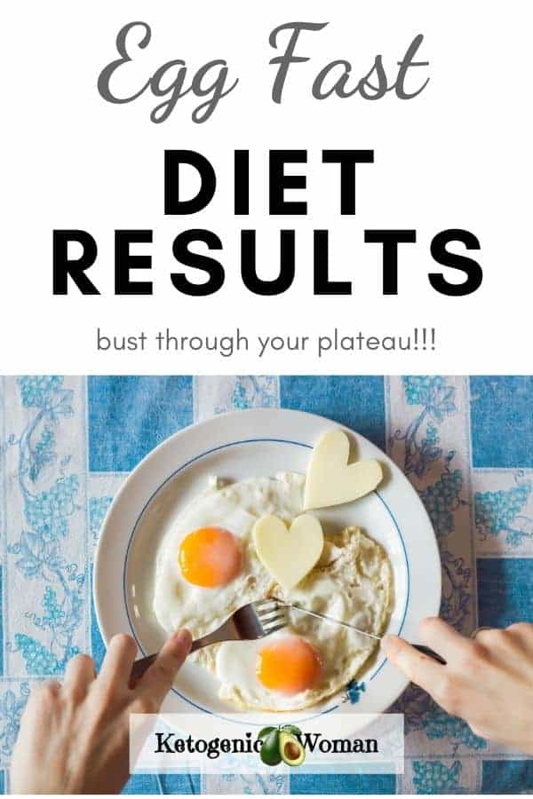 Egg Fast diet results