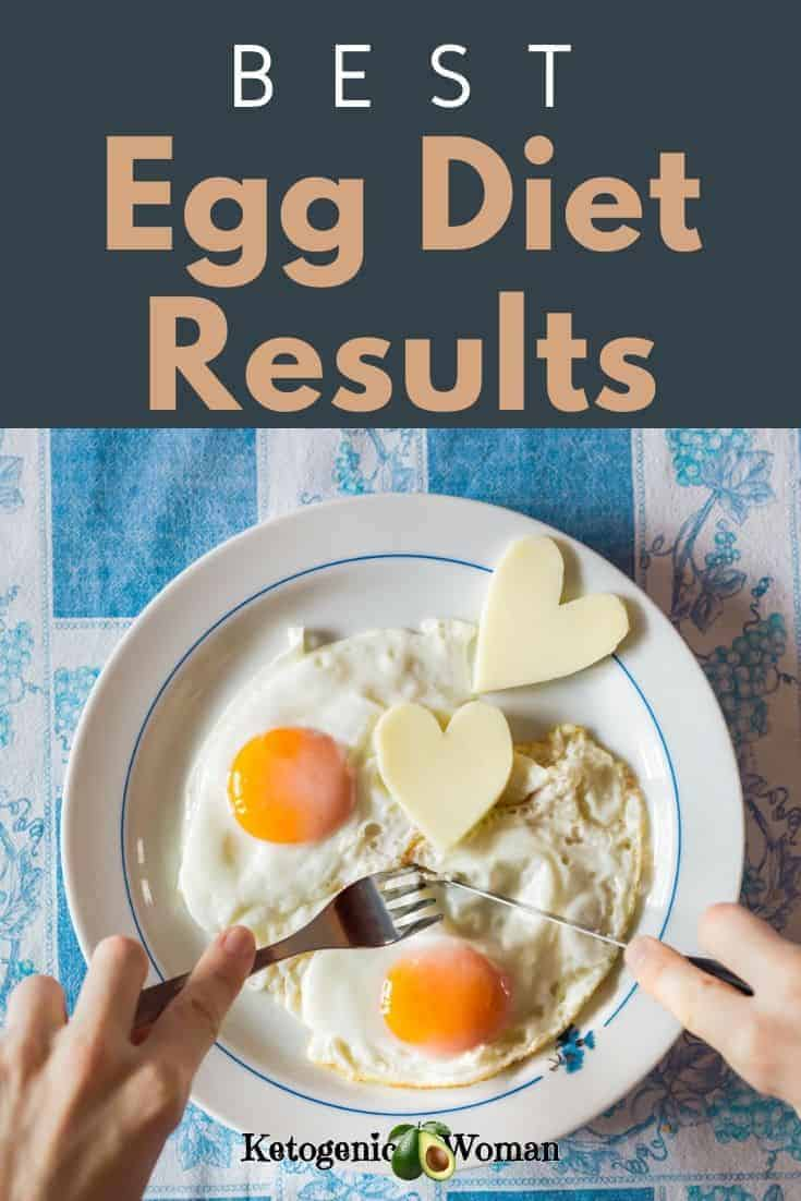 Egg diet results