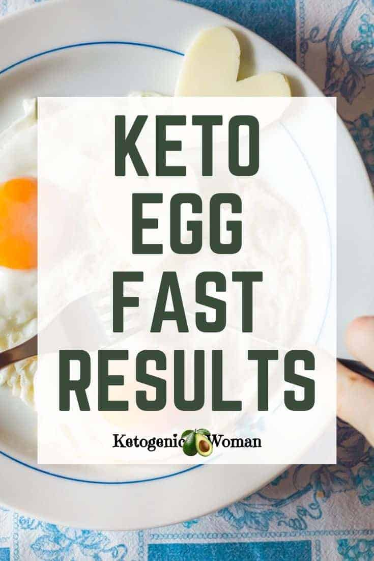 My Keto Egg Fast Diet RESULTS! - Ketogenic Woman