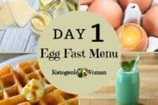 Easy Keto egg fast diet plan menu for ketogenic dieters to lose weight fast.