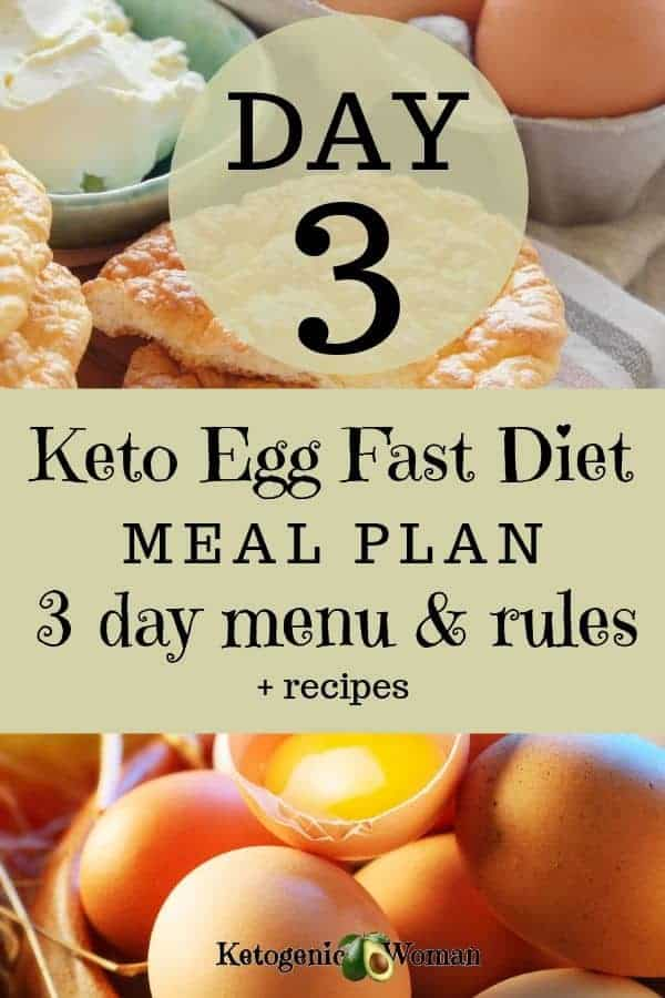 Keto egg fast diet meal plan menu and rules. Lose weight fast with the egg fast diet.