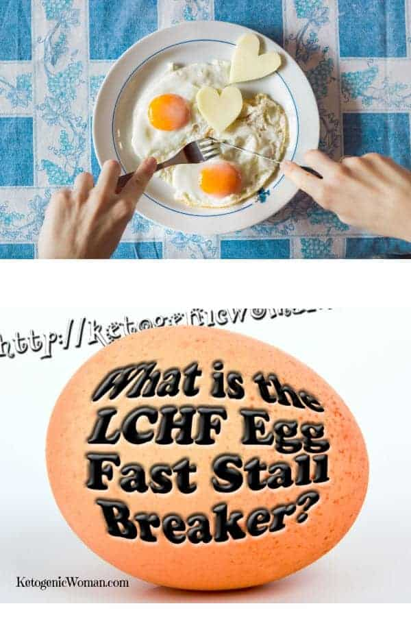 Egg Fast Weight Loss Diet - read all the details right here!
