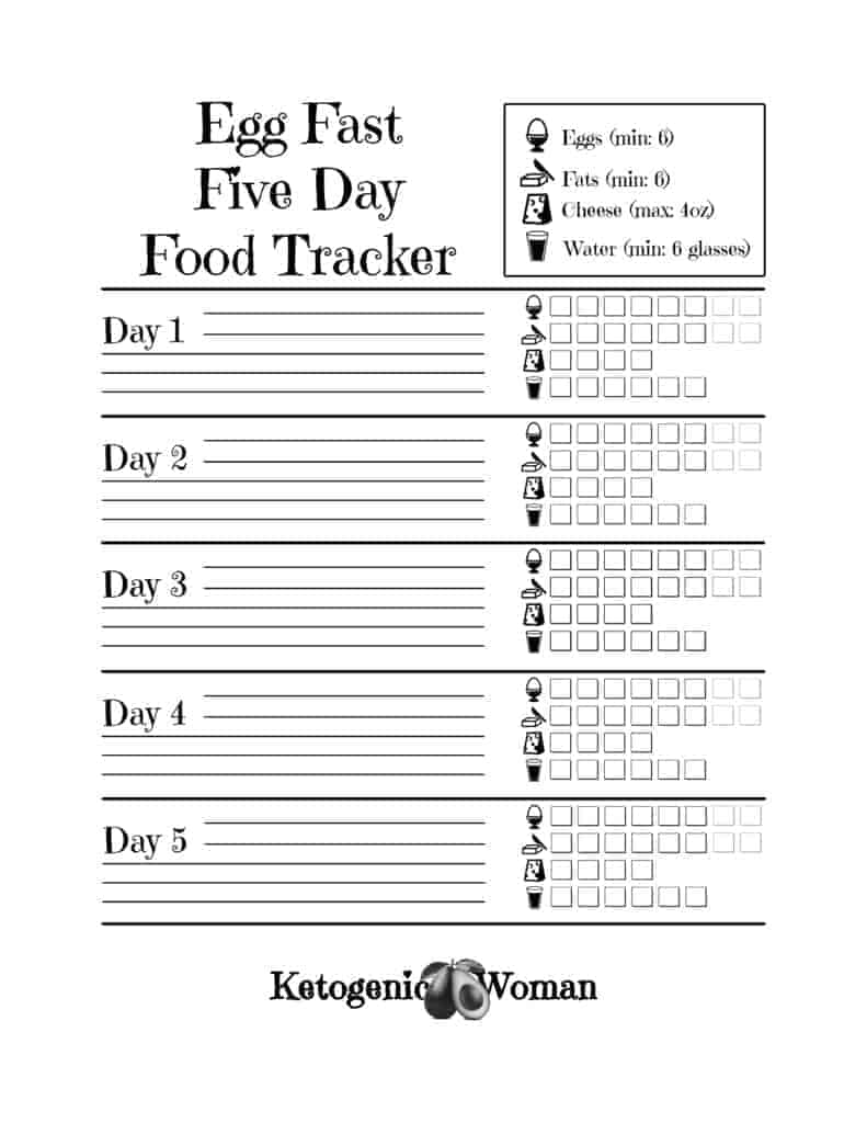 Free Printable Egg Fast tracker sheet. What is the Keto egg fast diet? What can I eat on the Keto egg fast? What can you drink on the egg fast diet? How do you get a Keto egg fast to work? How many eggs a day on an egg fast? Get all the answers you need here!