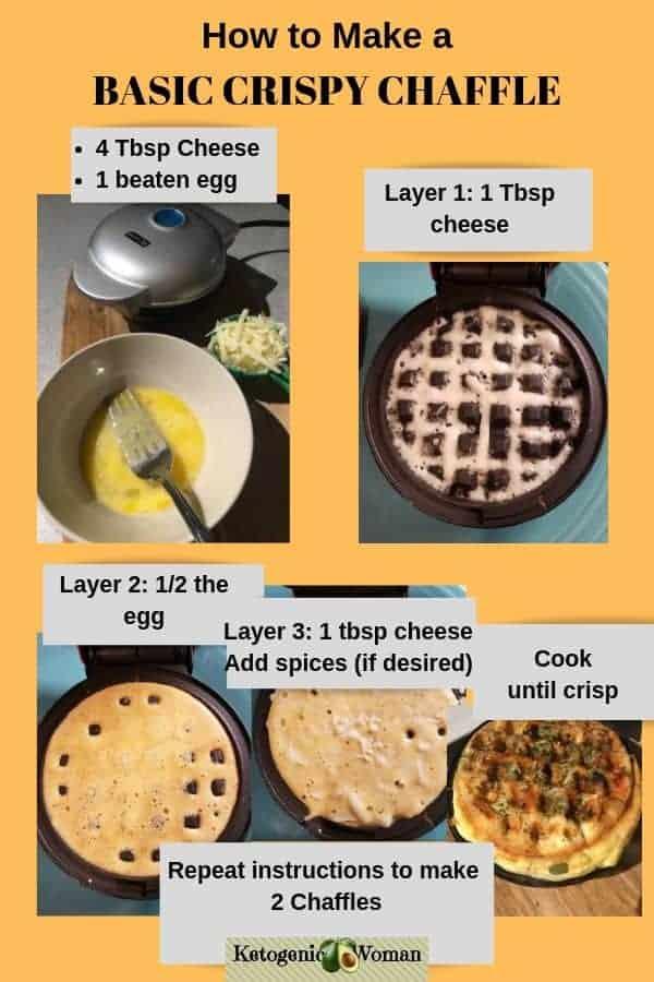 Egg fast chaffle