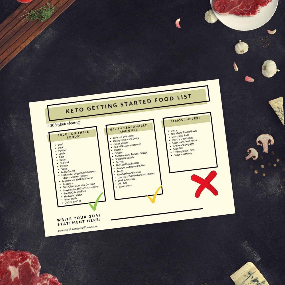 Food-List-Keto